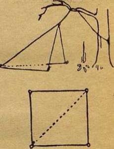 Рис. 7. Самая простая палатка