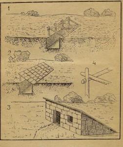 Рис. 12. Землянка 1. Выкопана яма и поставлены стойки 2. Уложен дерн на крышу 3. Землянка готова 4. Деталь скрепления стоек
