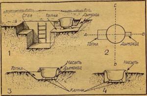 Рис. 18. Лагерные кухни  1.Разрез сложной кухни  2.    3 и 4. План и разрезы простых кухон (3 разрез по АВ 4 разрез по CD).