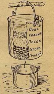 Рис. 24. Фильтр из ведра
