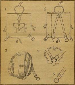 Рис. 1  1.    Лицевая сторона.      2.    Обратная сторона.  3.    Упакованный рук-зак.  4—5. Детали прикрепления ремня и петли для пристегивания.