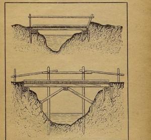 Рис. 28. Мосты
