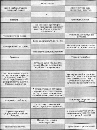 10 уроков психофизической тренировки динейка
